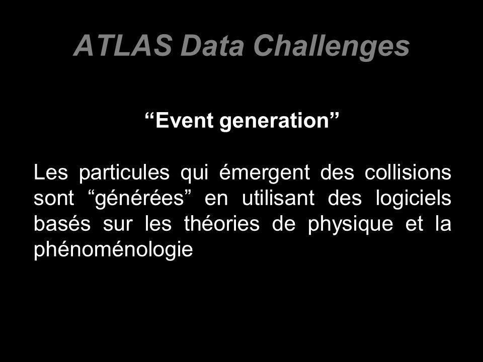 ATLAS Data Challenges Event generation Les particules qui émergent des collisions sont générées en utilisant des logiciels basés sur les théories de physique et la phénoménologie