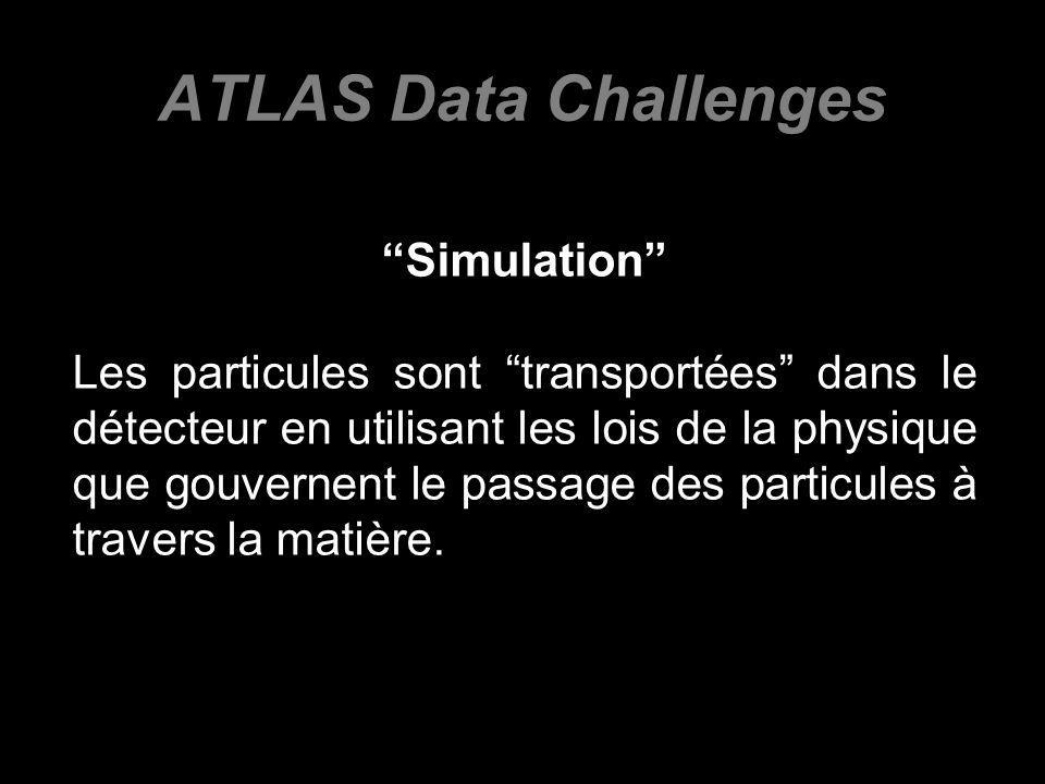 ATLAS Data Challenges Simulation Les particules sont transportées dans le détecteur en utilisant les lois de la physique que gouvernent le passage des particules à travers la matière.