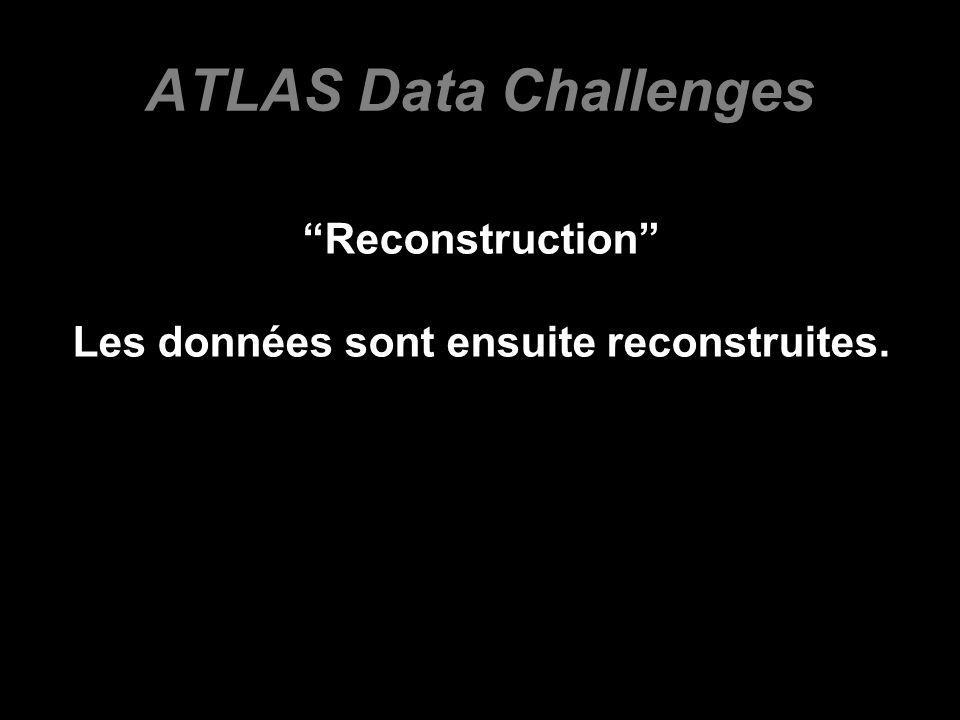 ATLAS Data Challenges Reconstruction Les données sont ensuite reconstruites.