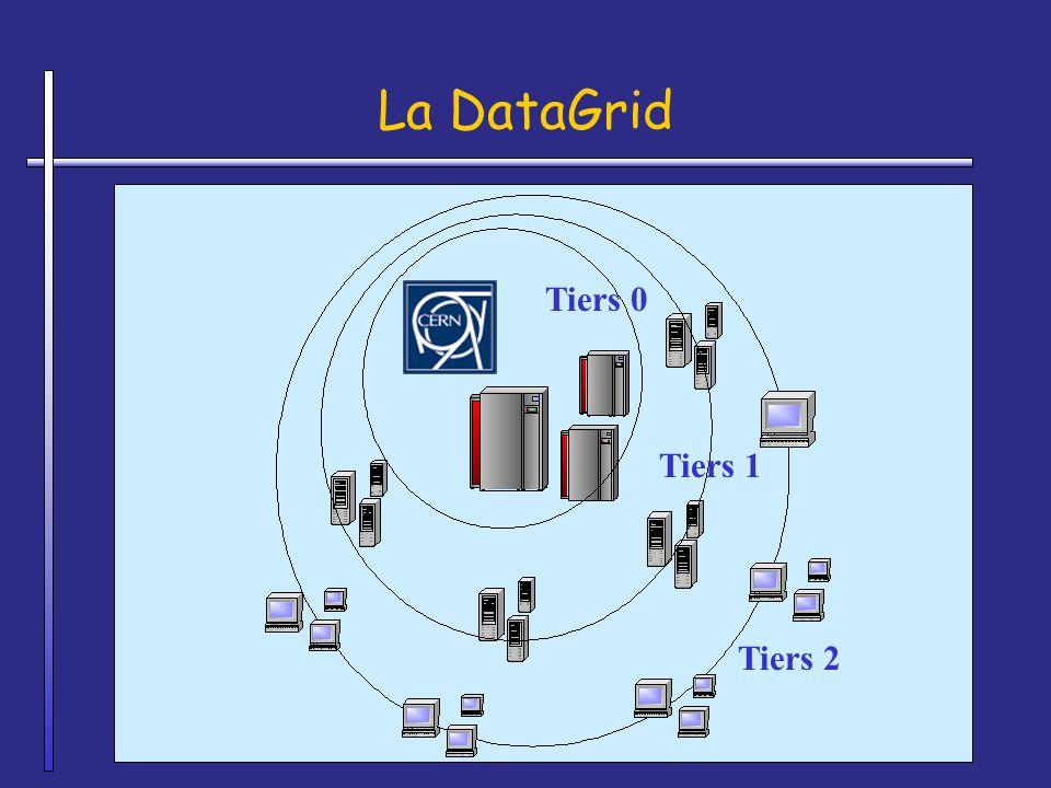 La DataGrid Tiers 0 Tiers 1 Tiers 2