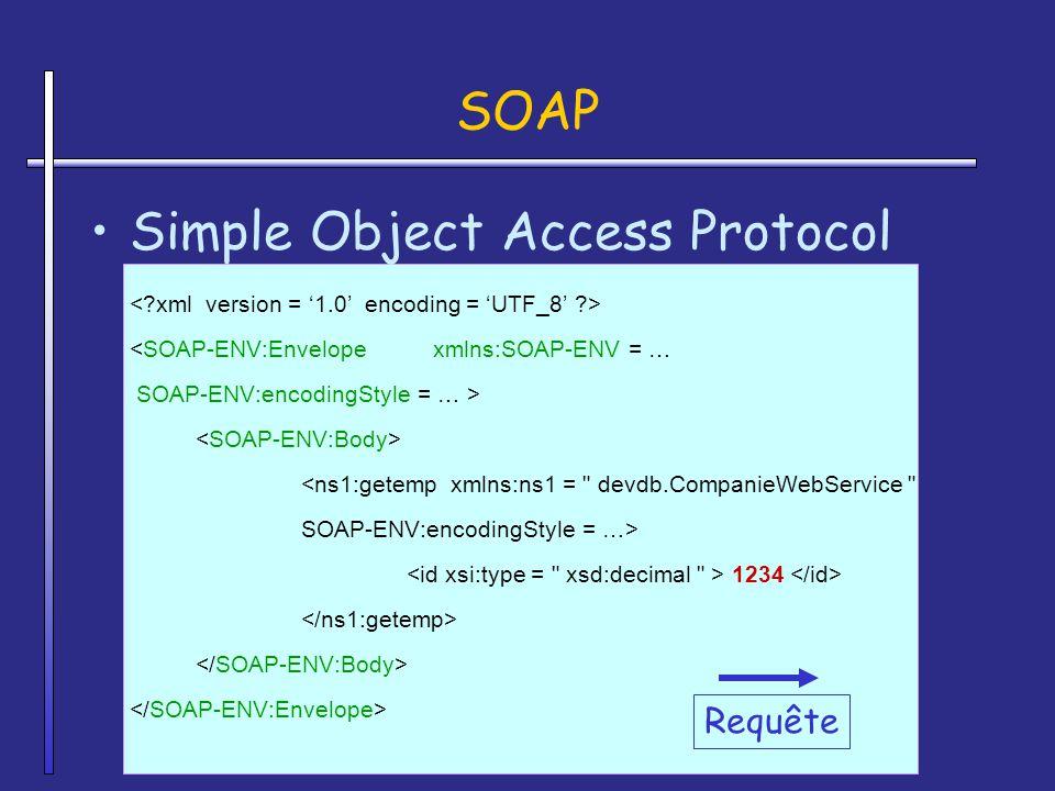 Simple Object Access Protocol <SOAP-ENV:Envelope xmlns:SOAP-ENV = … SOAP-ENV:encodingStyle = … > <ns1:getemp xmlns:ns1 =