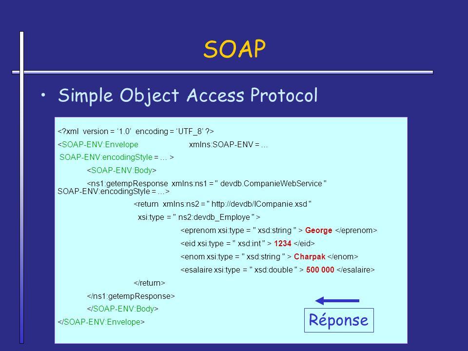 SOAP Simple Object Access Protocol <SOAP-ENV:Envelope xmlns:SOAP-ENV = … SOAP-ENV:encodingStyle = … > <return xmlns:ns2 =