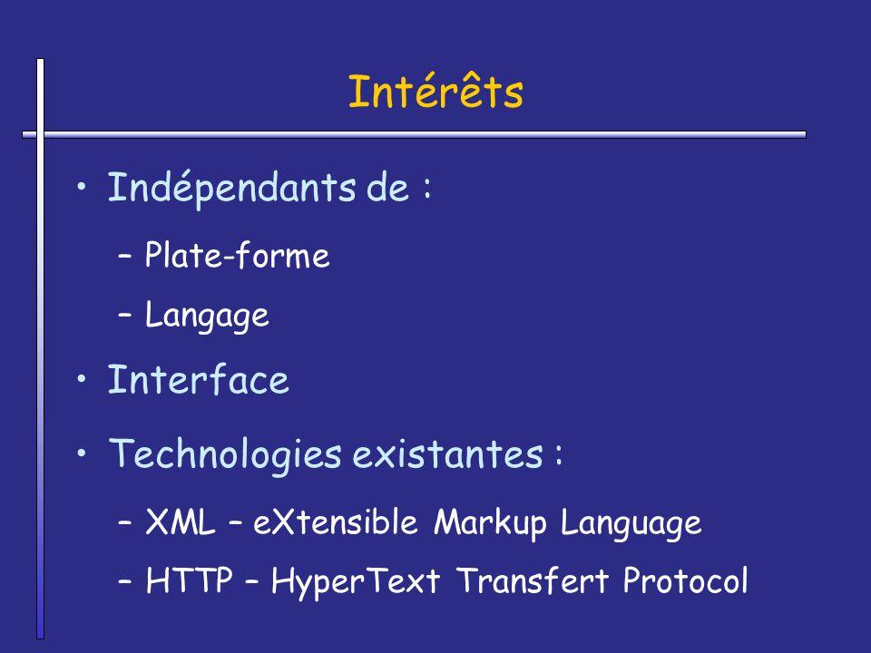Intérêts Indépendants de : –Plate-forme –Langage Interface Technologies existantes : –XML – eXtensible Markup Language –HTTP – HyperText Transfert Pro