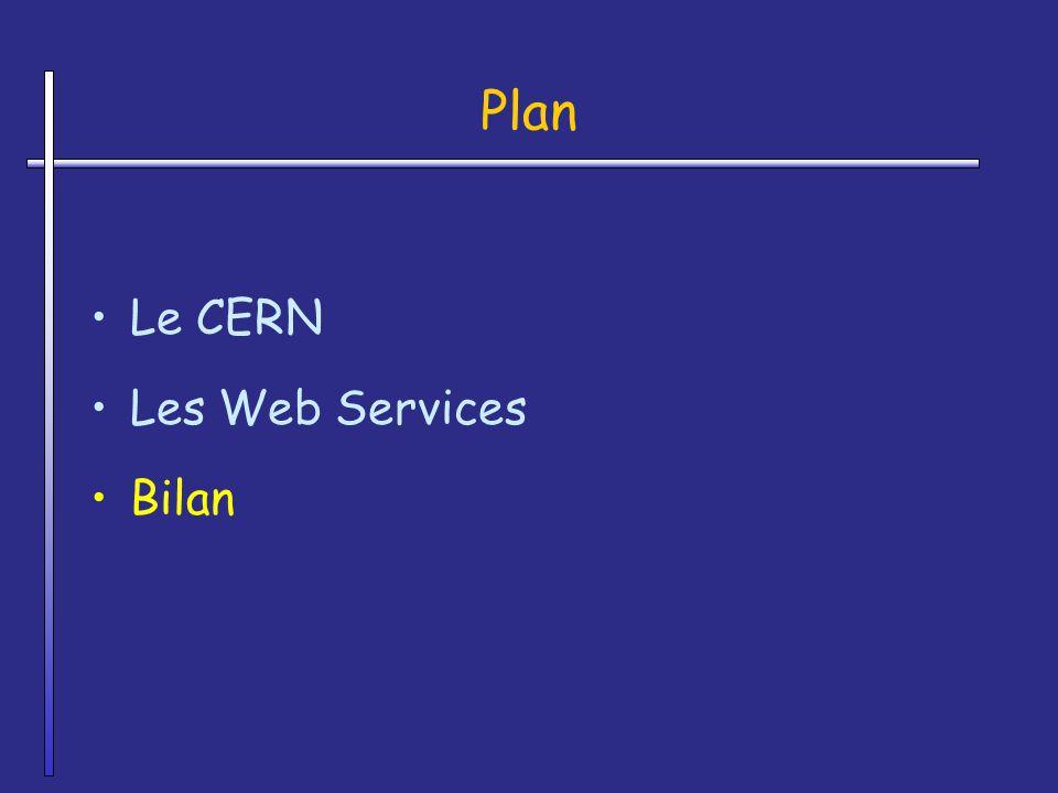 Plan Le CERN Les Web Services Bilan