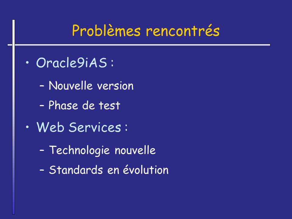 Problèmes rencontrés Oracle9iAS : –Nouvelle version –Phase de test Web Services : –Technologie nouvelle –Standards en évolution
