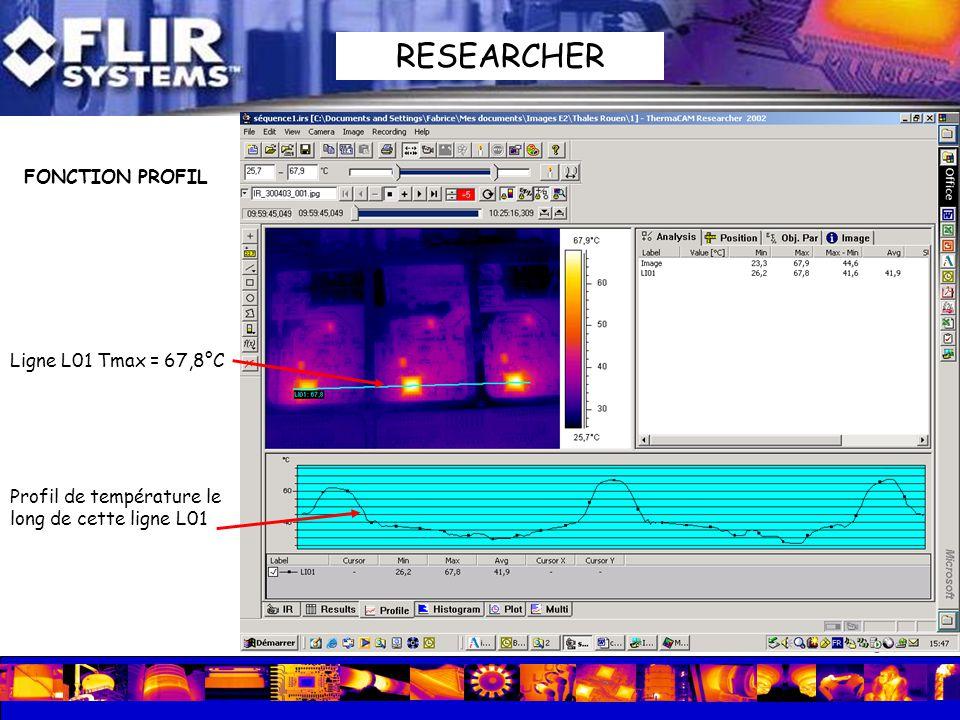FONCTION PROFIL Ligne L01 Tmax = 67,8°C Profil de température le long de cette ligne L01 RESEARCHER