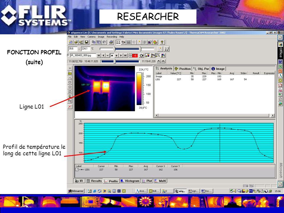 FONCTION PROFIL (suite) Ligne L01 Profil de température le long de cette ligne L01 RESEARCHER