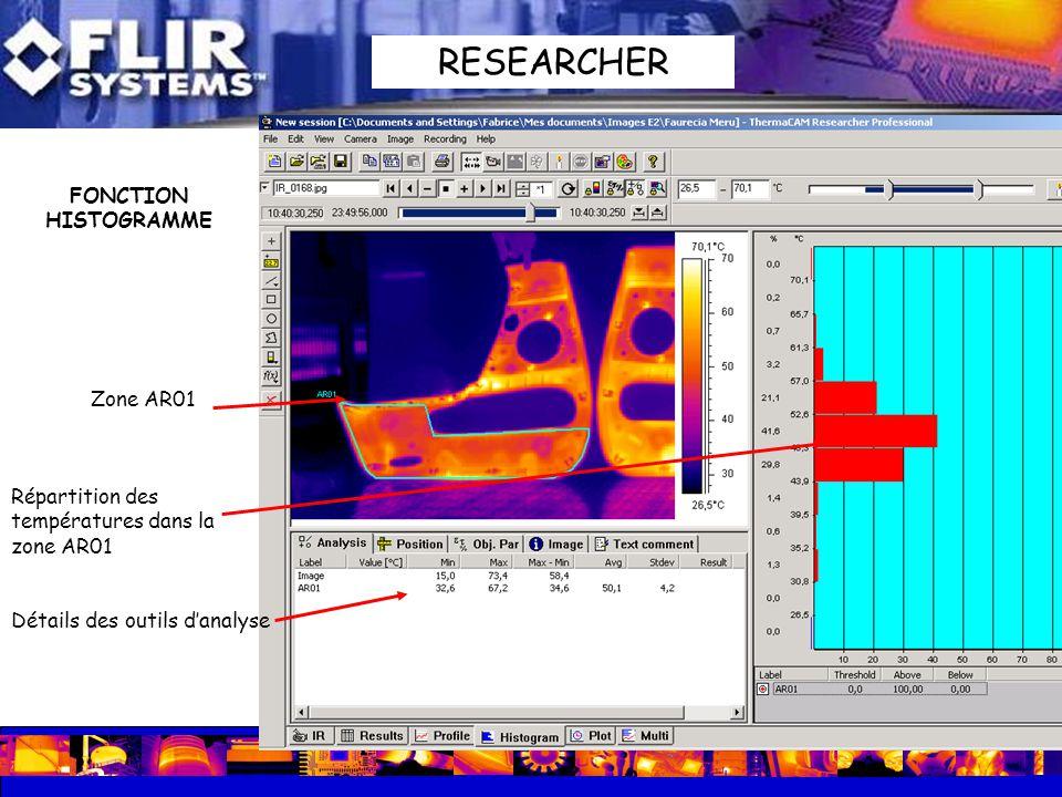 FONCTION HISTOGRAMME Zone AR01 Répartition des températures dans la zone AR01 Détails des outils danalyse RESEARCHER