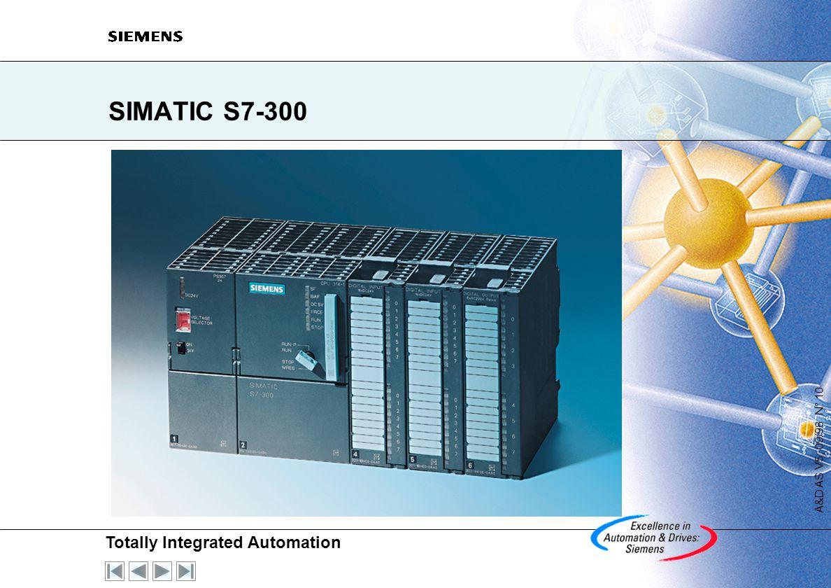 Totally Integrated Automation A&D AS V5, 09/98 N° 9 La communication intégrée: Linterface PROFIBUS DP Intégrée dans les toutes les CPUs à 2 ports de l