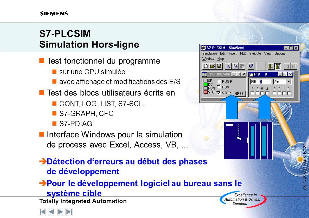 Totally Integrated Automation A&D AS V5, 09/98 N° 23 CFC Diagrammes technologiques pour le Process Continu Programmation graphique par connexion de bl