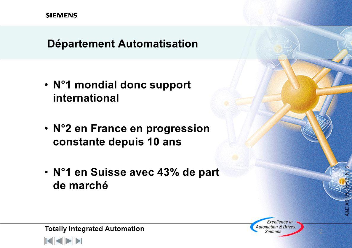 Totally Integrated Automation A&D AS V5, 09/98 N° 6 2 Département Automatisation N°1 mondial donc support international N°2 en France en progression constante depuis 10 ans N°1 en Suisse avec 43% de part de marché
