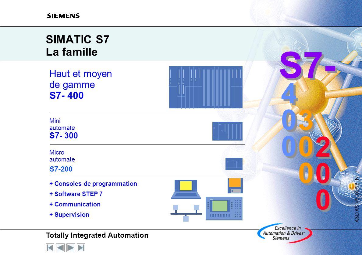 Totally Integrated Automation A&D AS V5, 09/98 N° 7 SIMATIC S7 La famille + Consoles de programmation + Software STEP 7 + Communication + Supervision Haut et moyen de gamme S7- 400 Mini automate S7- 300 Micro automate S7-200 200200 200200 S7- 400400 400400 300300 300300