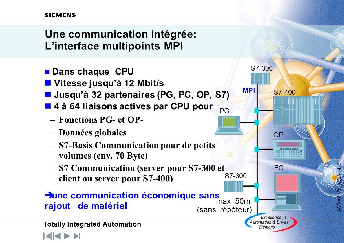 Totally Integrated Automation A&D AS V5, 09/98 N° 8 Dans chaque CPU Vitesse jusquà 12 Mbit/s Jusquà 32 partenaires (PG, PC, OP, S7) 4 à 64 liaisons actives par CPU pour –Fonctions PG- et OP- –Données globales –S7-Basis Communication pour de petits volumes (env.