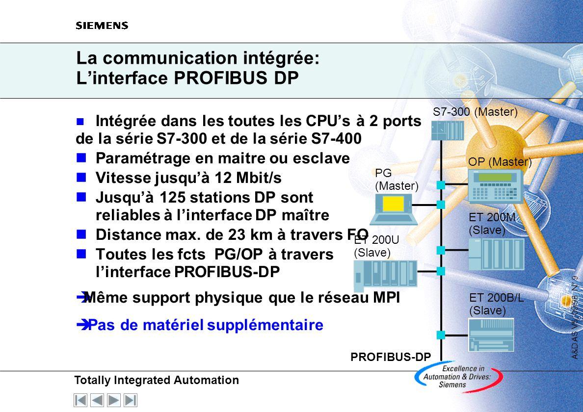 Totally Integrated Automation A&D AS V5, 09/98 N° 9 La communication intégrée: Linterface PROFIBUS DP Intégrée dans les toutes les CPUs à 2 ports de la série S7-300 et de la série S7-400 Paramétrage en maitre ou esclave Vitesse jusquà 12 Mbit/s Jusquà 125 stations DP sont reliables à linterface DP maître Distance max.