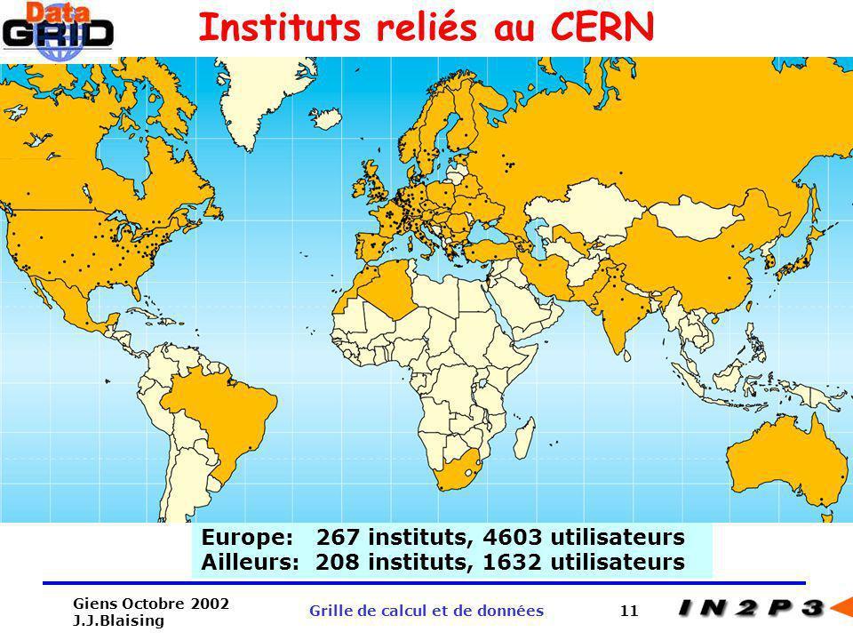 Giens Octobre 2002 J.J.Blaising Grille de calcul et de données11 Europe: 267 instituts, 4603 utilisateurs Ailleurs: 208 instituts, 1632 utilisateurs I