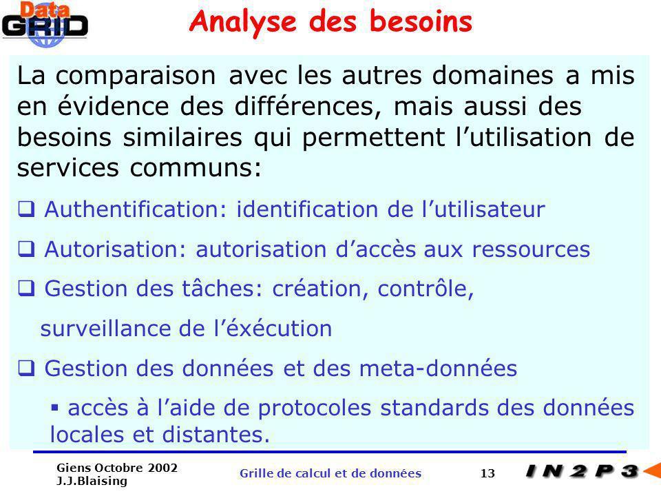 Giens Octobre 2002 J.J.Blaising Grille de calcul et de données13 Analyse des besoins La comparaison avec les autres domaines a mis en évidence des dif