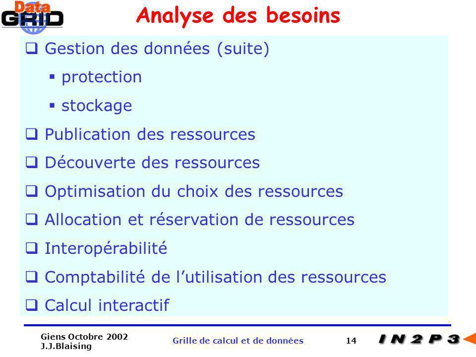 Giens Octobre 2002 J.J.Blaising Grille de calcul et de données14 Analyse des besoins Gestion des données (suite) protection stockage Publication des r