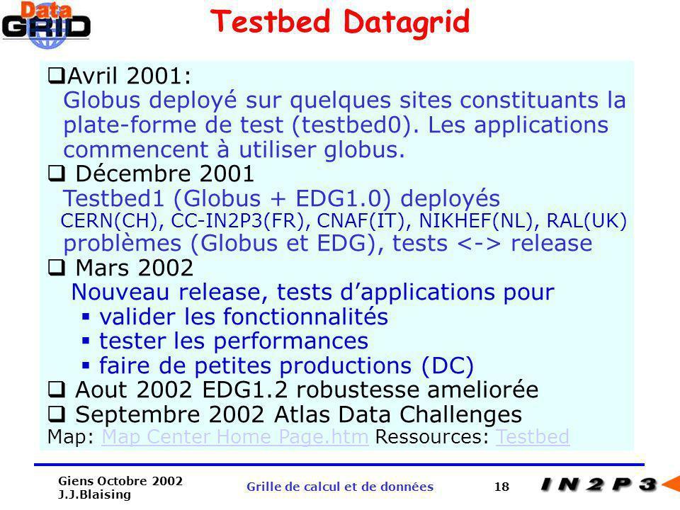 Giens Octobre 2002 J.J.Blaising Grille de calcul et de données18 Testbed Datagrid Avril 2001: Globus deployé sur quelques sites constituants la plate-