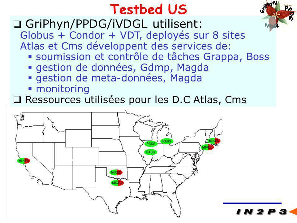 Giens Octobre 2002 J.J.Blaising Grille de calcul et de données19 Testbed US GriPhyn/PPDG/iVDGL utilisent: Globus + Condor + VDT, deployés sur 8 sites