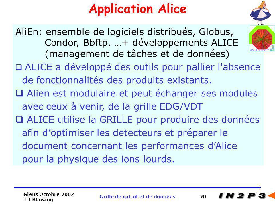 Giens Octobre 2002 J.J.Blaising Grille de calcul et de données20 Application Alice AliEn: ensemble de logiciels distribués, Globus, Condor, Bbftp, …+