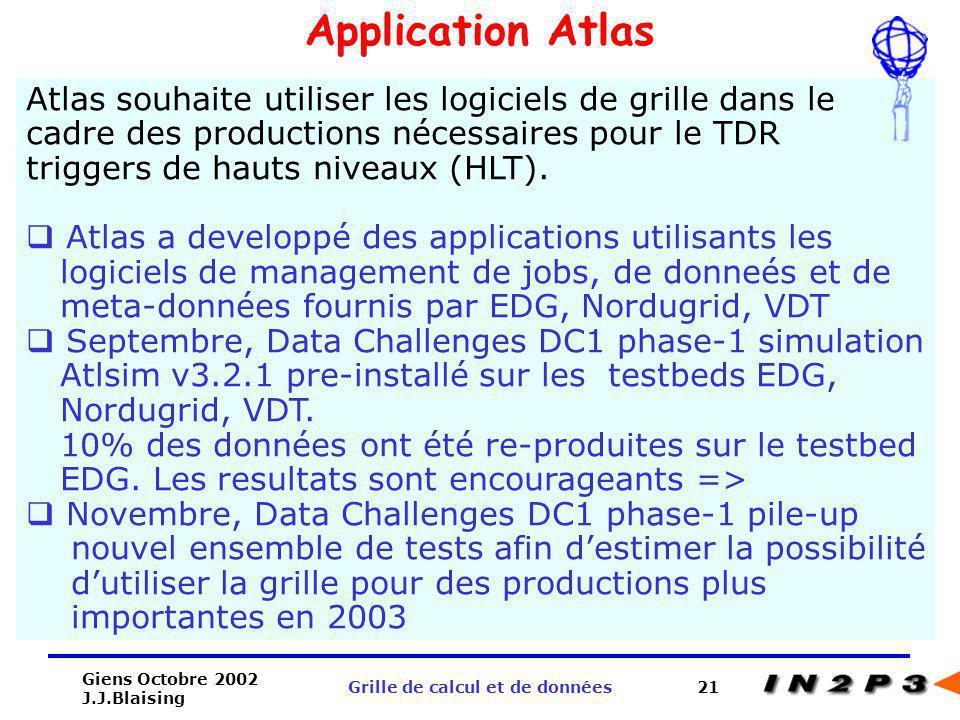 Giens Octobre 2002 J.J.Blaising Grille de calcul et de données21 Application Atlas Atlas souhaite utiliser les logiciels de grille dans le cadre des p