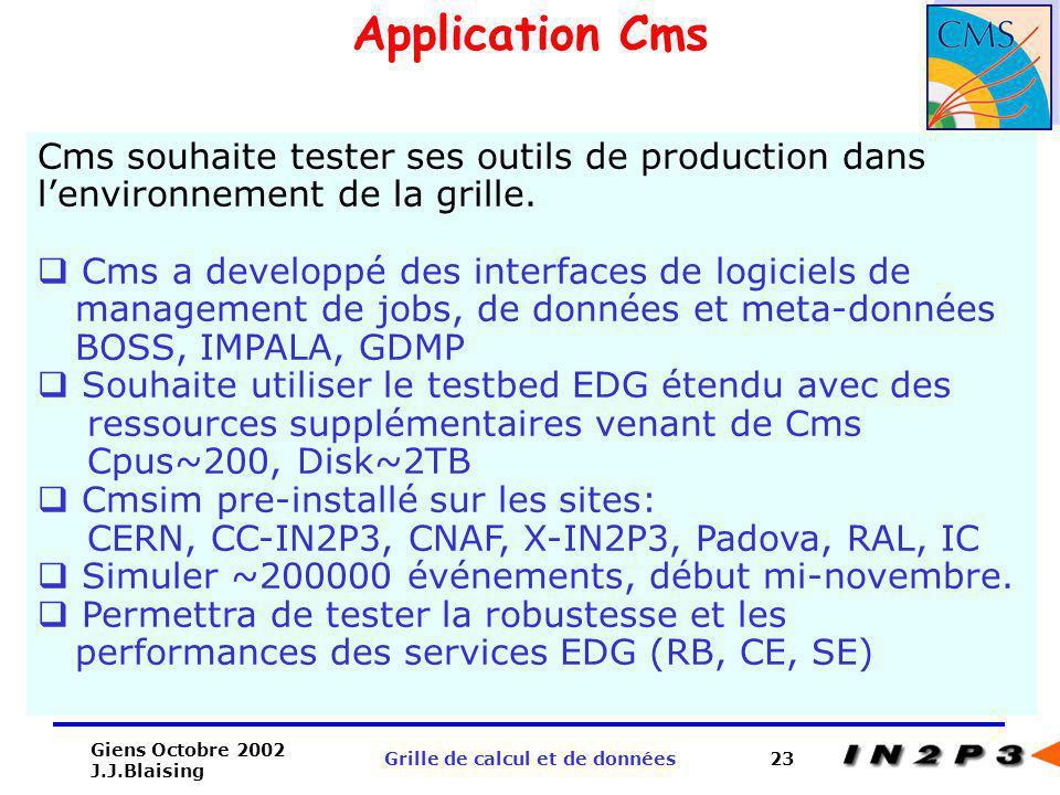 Giens Octobre 2002 J.J.Blaising Grille de calcul et de données23 Application Cms Cms souhaite tester ses outils de production dans lenvironnement de l