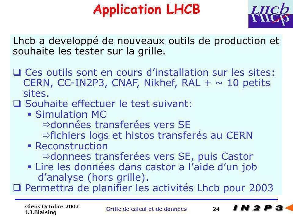 Giens Octobre 2002 J.J.Blaising Grille de calcul et de données24 Application LHCB Lhcb a developpé de nouveaux outils de production et souhaite les te