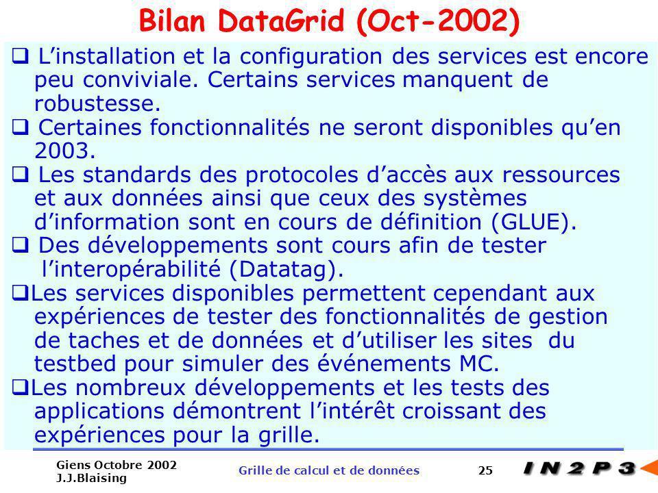 Giens Octobre 2002 J.J.Blaising Grille de calcul et de données25 Linstallation et la configuration des services est encore peu conviviale. Certains se