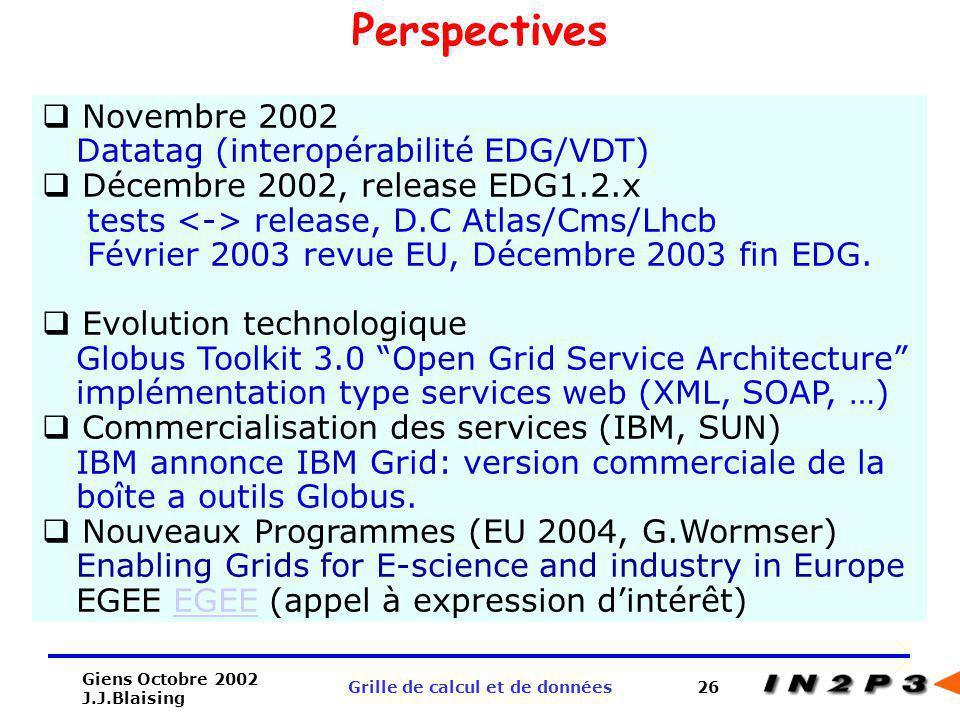Giens Octobre 2002 J.J.Blaising Grille de calcul et de données26 Perspectives Novembre 2002 Datatag (interopérabilité EDG/VDT) Décembre 2002, release
