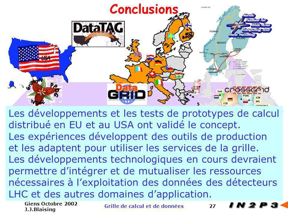 Giens Octobre 2002 J.J.Blaising Grille de calcul et de données27 Conclusions Les développements et les tests de prototypes de calcul distribué en EU e