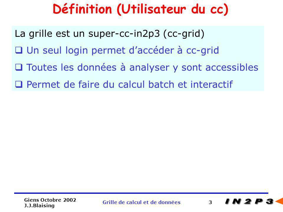 Giens Octobre 2002 J.J.Blaising Grille de calcul et de données3 Définition (Utilisateur du cc) La grille est un super-cc-in2p3 (cc-grid) Un seul login