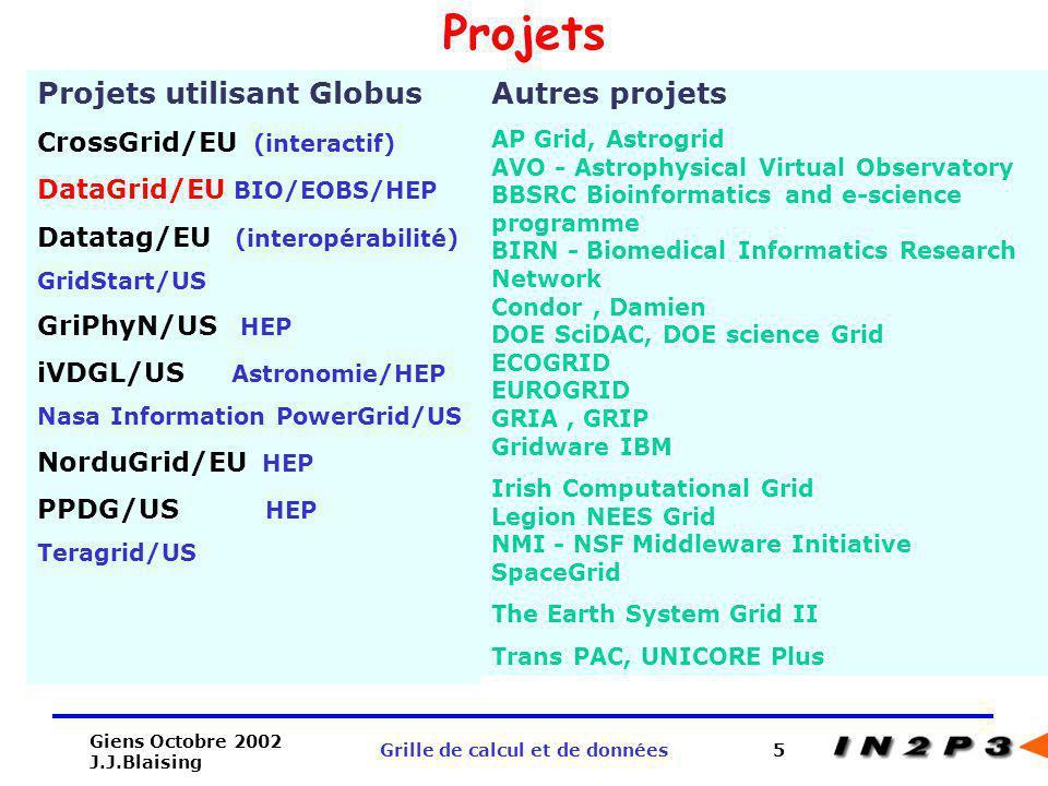 Giens Octobre 2002 J.J.Blaising Grille de calcul et de données16 Elément de calcul (CE) Gère laccès au système de gestion des tâches du site Publie les informations sur les ressources de calcul du site CEId: lxshare0399.cern.ch:2119 OpSys: RH 6.2 TotalCPUs: 42, FreeCPUs: 38 TotalJobs: 11, RunningJobs: 4 LRMSType: PBS, … Description des Services Computing Element Storage Element Publish resources ral Computing Element Storage Element Publish resources cnaf Computing Element Storage Element Publish resources ccin2p3 Elément de stockage (SE) Gère laccès au système de stockage du site (disque, hpss, castor, …) aux données (open, rfio, gridftp) Publie les informations sur les ressources de stockage du site SEId: lxshare0393.cern.ch MountPoint: /flatfiles/SE00 SEfreespace: 16220 MB SEvo: alice:/flatfiles/SE00/alice,..