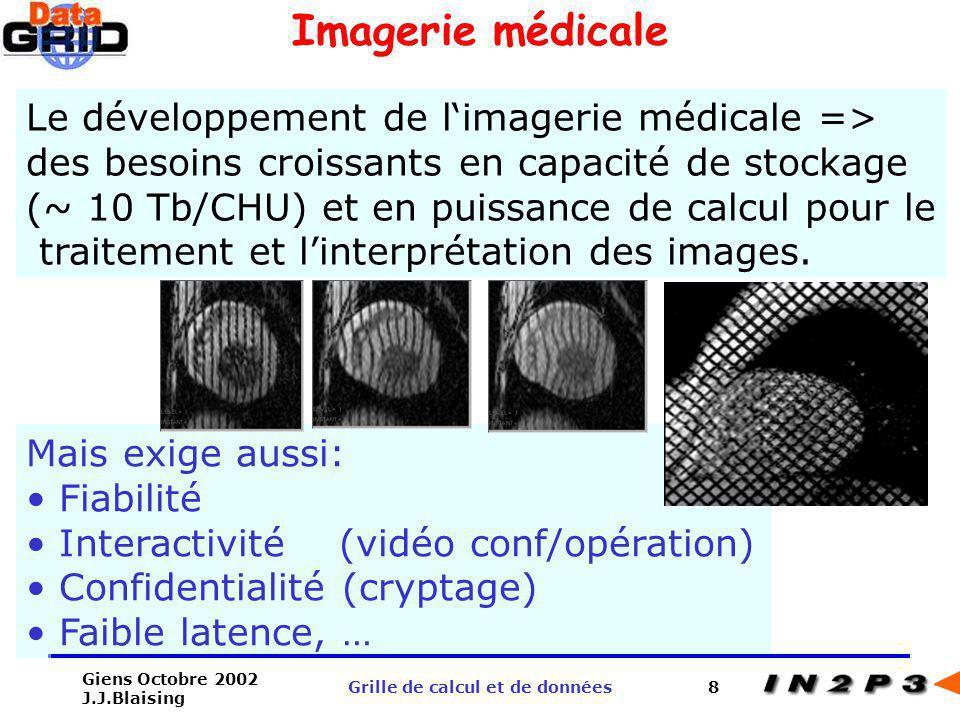 Giens Octobre 2002 J.J.Blaising Grille de calcul et de données8 Mais exige aussi: Fiabilité Interactivité (vidéo conf/opération) Confidentialité (cryp