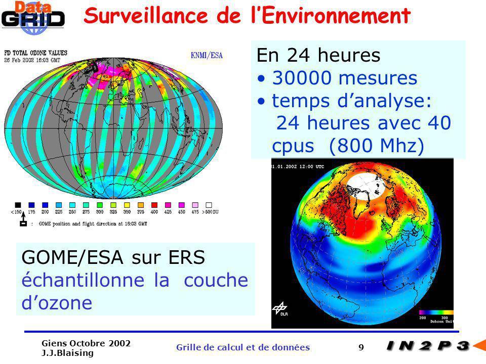 Giens Octobre 2002 J.J.Blaising Grille de calcul et de données10 CMS ATLAS LHCb ~10 9 events/an raw data ~6-8 PetaBytes /an, cpu n*MSI95 2/3 puissance cpu/disk hors CERN ~10 3 utilisateurs batch, interactif Détecteurs LHC