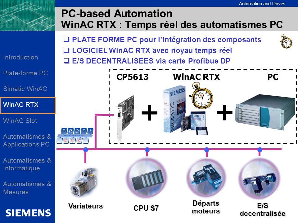 Automation and Drives PC-based Automation WinAC RTX : Temps réel des automatismes PC PLATE FORME PC pour lintégration des composants LOGICIEL WinAC RTX avec noyau temps réel E/S DECENTRALISEES via carte Profibus DP CPU S7 Départs moteurs E/S decentralisée + + CP5613WinAC RTXPC Variateurs Introduction Plate-forme PC Simatic WinAC WinAC RTX WinAC Slot Automatismes & Applications PC Automatismes & Informatique Automatismes & Mesures
