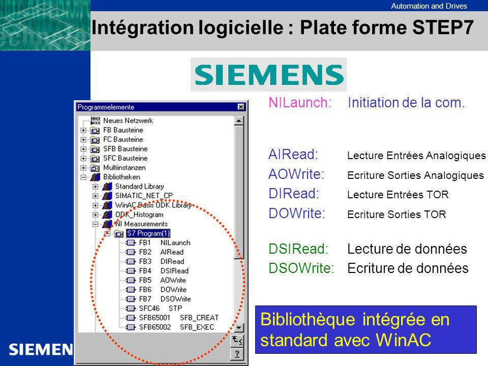 Automation and Drives NILaunch:Initiation de la com. AIRead: Lecture Entrées Analogiques AOWrite: Ecriture Sorties Analogiques DIRead: Lecture Entrées
