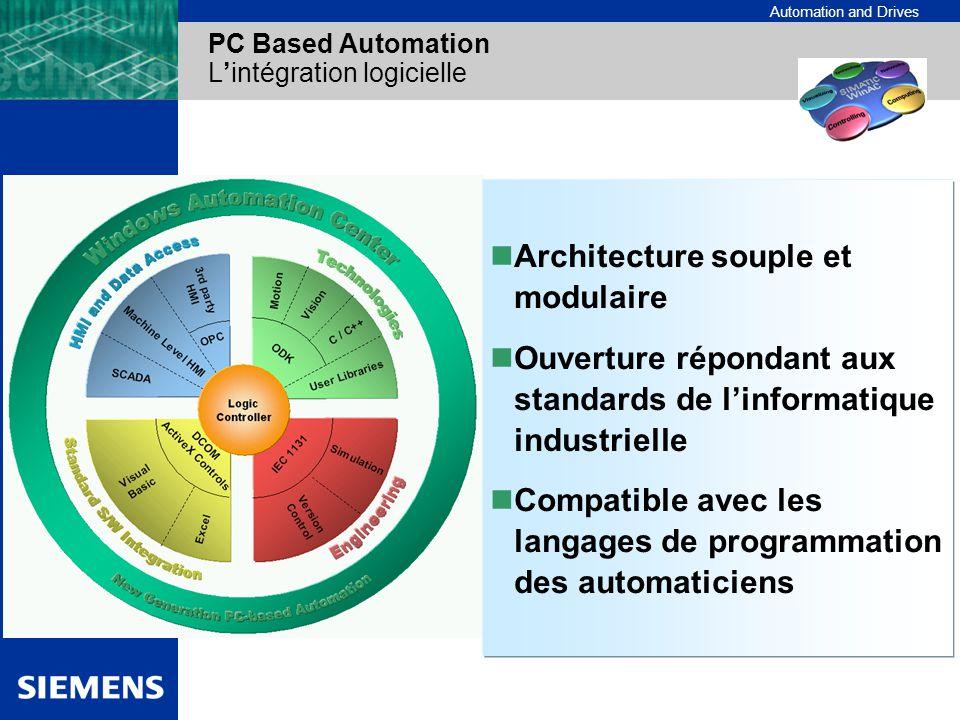 Automation and Drives Architecture souple et modulaire Ouverture répondant aux standards de linformatique industrielle Compatible avec les langages de programmation des automaticiens PC Based Automation Lintégration logicielle