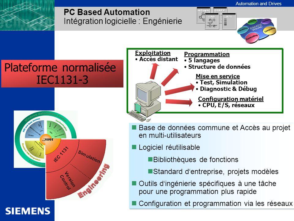 Automation and Drives PC Based Automation Intégration logicielle : Engénierie Plateforme normalisée IEC1131-3 Base de données commune et Accès au proj