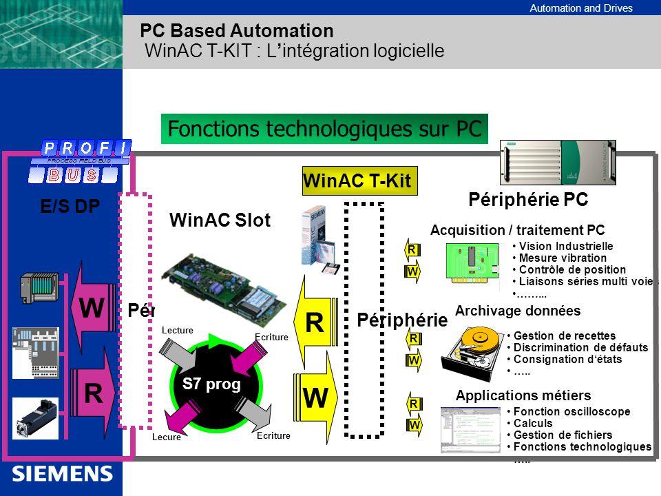 Automation and Drives PC Based Automation WinAC T-KIT : Lintégration logicielle Archivage données Vision Industrielle Mesure vibration Contrôle de position Liaisons séries multi voies ……...