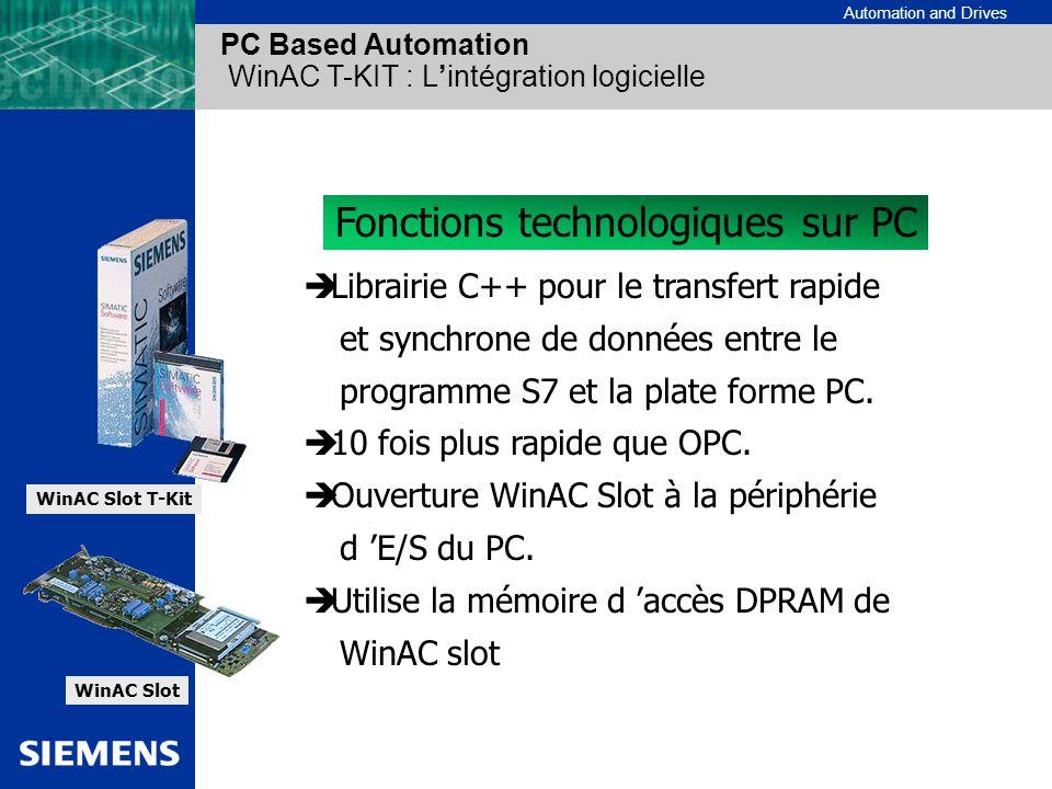 Automation and Drives PC Based Automation WinAC T-KIT : Lintégration logicielle WinAC Slot T-Kit Librairie C++ pour le transfert rapide et synchrone de données entre le programme S7 et la plate forme PC.