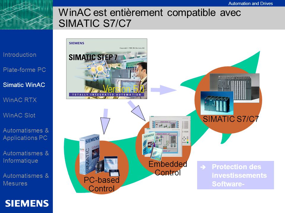 Automation and Drives SIMATIC S7/C7 PC-based Control Protection des investissements Software- Embedded Control WinAC est entièrement compatible avec S