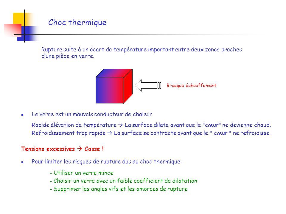 Choc thermique Rupture suite à un écart de température important entre deux zones proches dune pièce en verre. Brusque échauffement Le verre est un ma