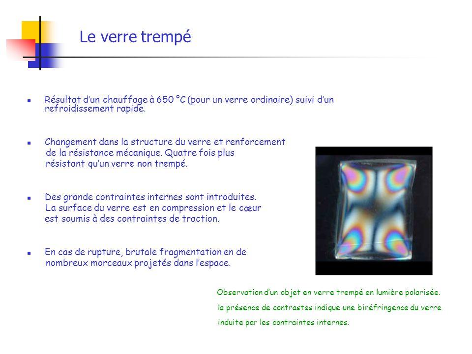 Le verre trempé Résultat dun chauffage à 650 °C (pour un verre ordinaire) suivi dun refroidissement rapide. Changement dans la structure du verre et r