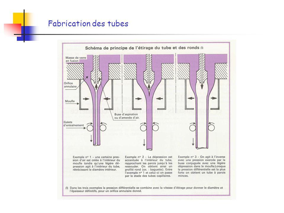 Fabrication des tubes