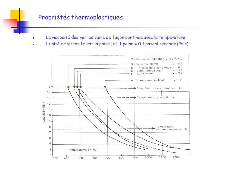 Propriétés thermoplastiques La viscosité des verres varie de façon continue avec la température Lunité de viscosité est la poise [ ]. 1 poise = 0.1 pa
