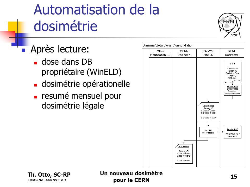 Th. Otto, SC-RP EDMS No. 444 993 v.3 Un nouveau dosimètre pour le CERN 15 Automatisation de la dosimétrie Après lecture: dose dans DB propriétaire (Wi