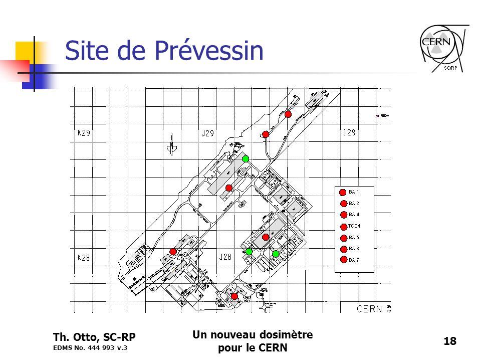 Th. Otto, SC-RP EDMS No. 444 993 v.3 Un nouveau dosimètre pour le CERN 18 Site de Prévessin