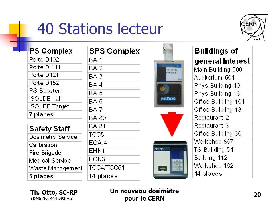 Th. Otto, SC-RP EDMS No. 444 993 v.3 Un nouveau dosimètre pour le CERN 20 40 Stations lecteur