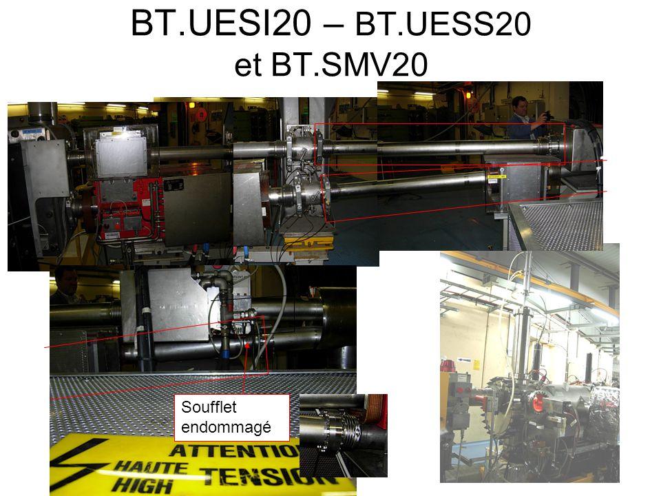 BT.UESI20 – BT.UESS20 et BT.SMV20 Soufflet endommagé