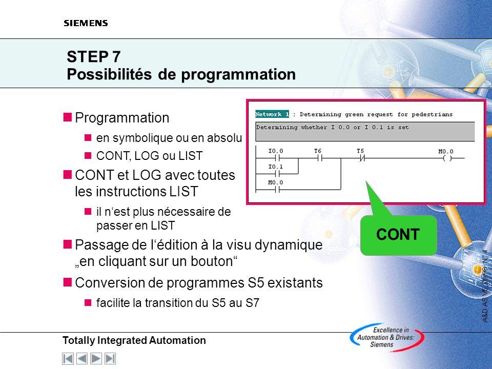 Totally Integrated Automation A&D AS V5, 09/98 N° 3 STEP 7 Programmation structurée éprouvée et standardisée FBOBFC FB FC Programmation modulaire Bloc